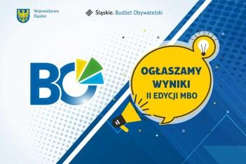 Wyniki II edycji Marszałkowskiego Budżetu Obywatelskiego
