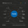 Infografiki edukacyjno-informacyjne