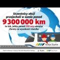 Grafika: Uczestnicy akcji przejechali ponad 9,3 mln kilometrów , to tak jakby ponad 230 razy okrążyć ziemię na wysokości równika. / graf. UMWS