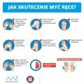 Mycie rąk / mat. Ministerstwa Zdrowia