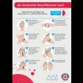 Dezynfekcja rąk / mat. Ministerstwa Zdrowia